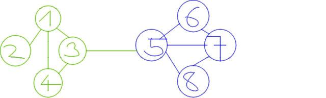 ndi-example